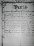 Henry Bennett Bible, deaths