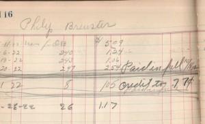 Philip Brewster, 1921-23 Vining & Dull Store ledger.